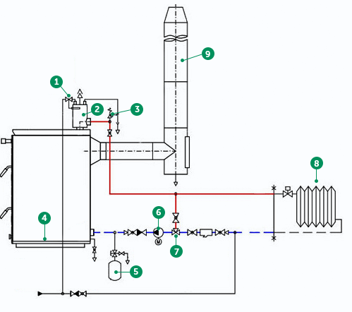 Котел твердотопливный ТИВЕР КТ-65Е кВт (с ветилятором и електроконтролером) - фото 1